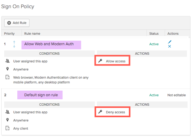 Office 365 Client Access Policies